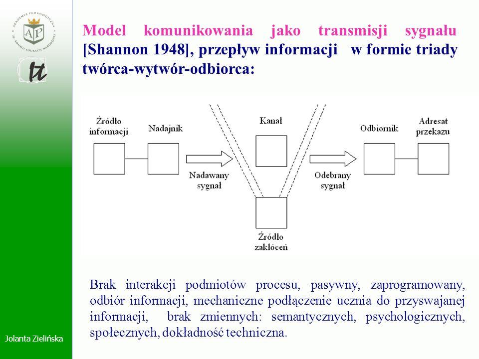 Model komunikowania jako transmisji sygnału [Shannon 1948], przepływ informacji w formie triady twórca-wytwór-odbiorca: